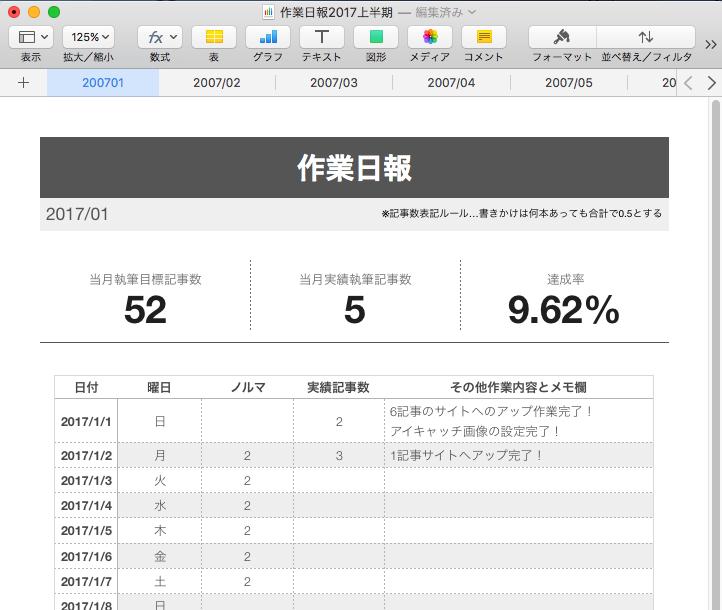 作業日報170102