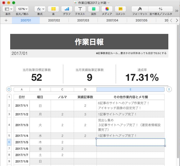 作業日報170104