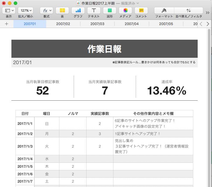 作業日報170103