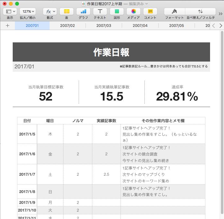 作業日報170108