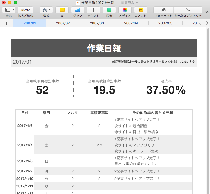 作業日報170110
